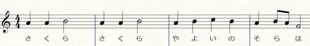 さくらさくらの歌詞付き楽譜