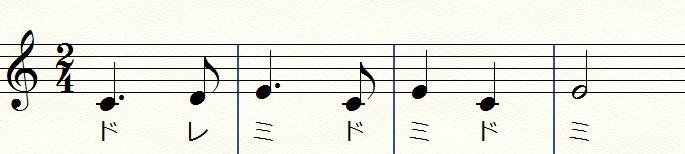 ドレミの歌の歌詞付き楽譜