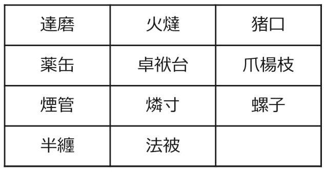 日用品の難読漢字一覧