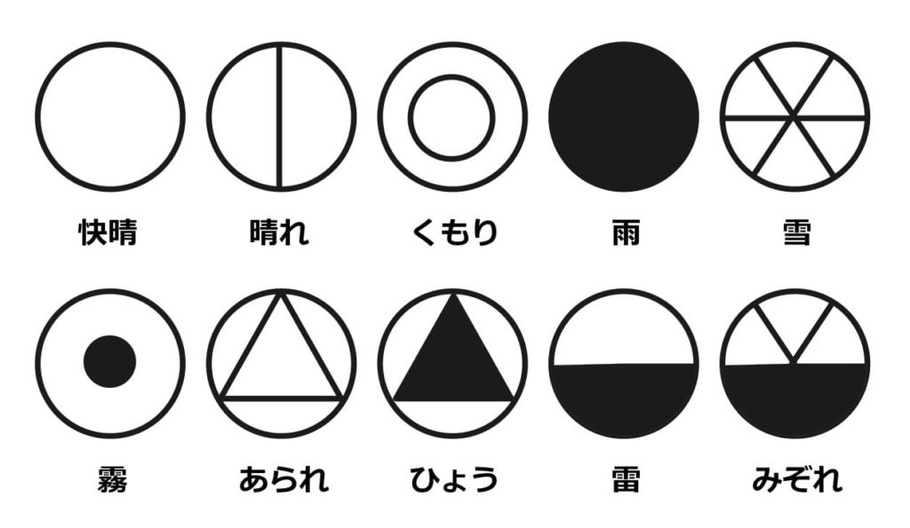 天気図記号10個