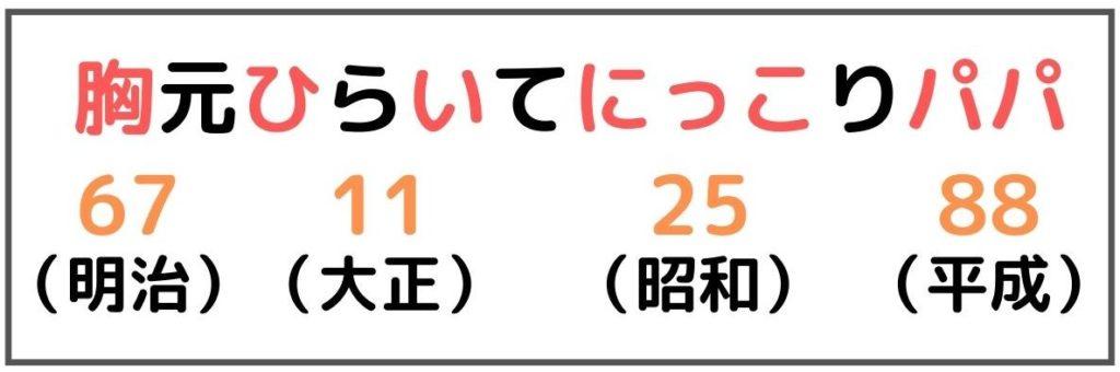 キー数字の覚え方(語呂合わせ)